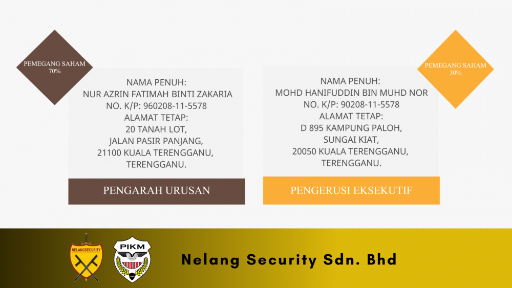 Nelang Security Sdn. Bhd (2)